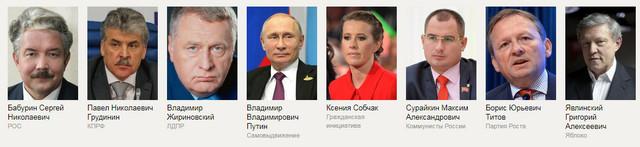 Официальный список кандидатов в президенты 2018