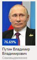 Сколько голосов набрал Путин сейчас