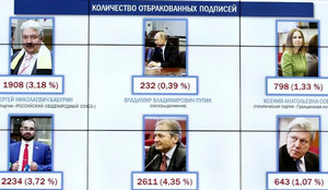 Кто победил на выборах