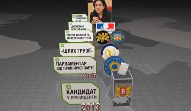 Краткая информация о новом президенте Грузии