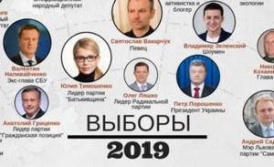 Кандидаты в президенты Украины 2019 – рейтинг