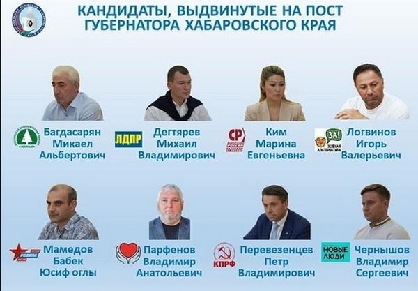 Кандидаты в губернаторы Хабаровского края 2021