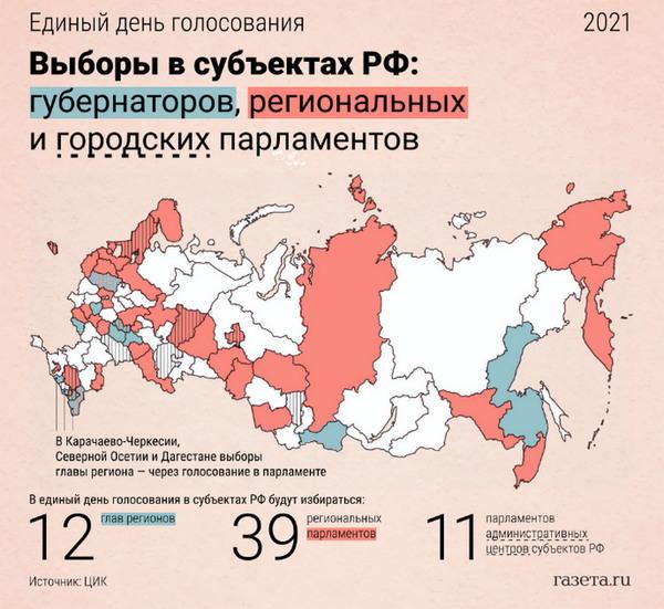 Кого выбираем в регионах России 2021